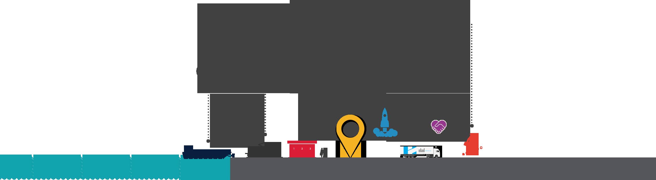 Ekol Logistics Infography