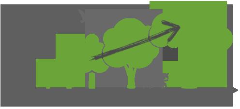 Çevresel Etkiler