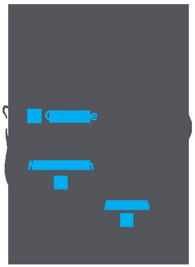 Ekol Germany