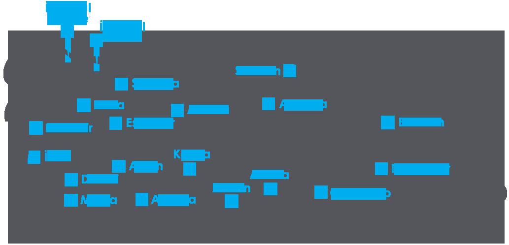 Ekol Turkey
