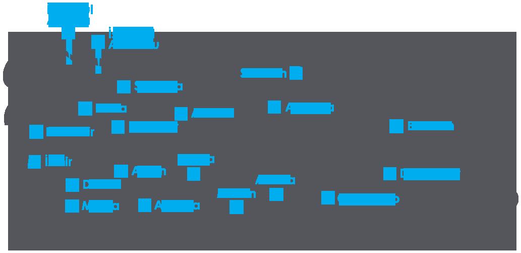 Ekol Türkiye