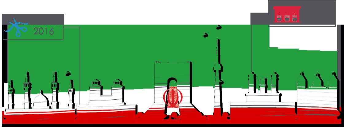Ekol Iran