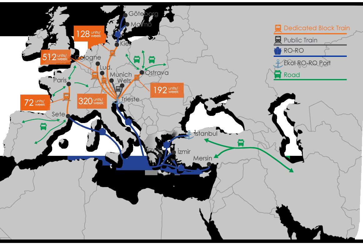 Intermodal - Ekol Greece
