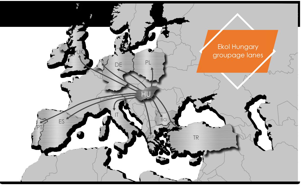 Ekol Hungary Groupage Lines