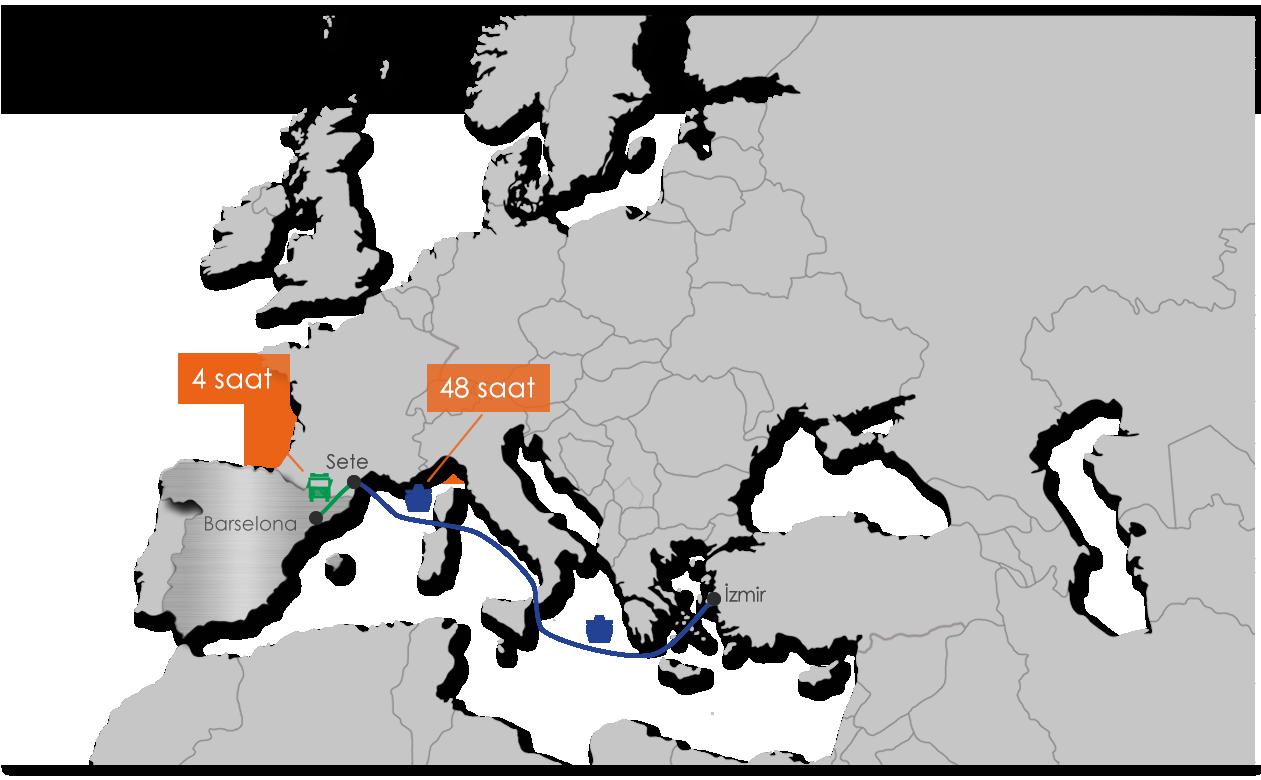 Intermodal - Ekol İspanya