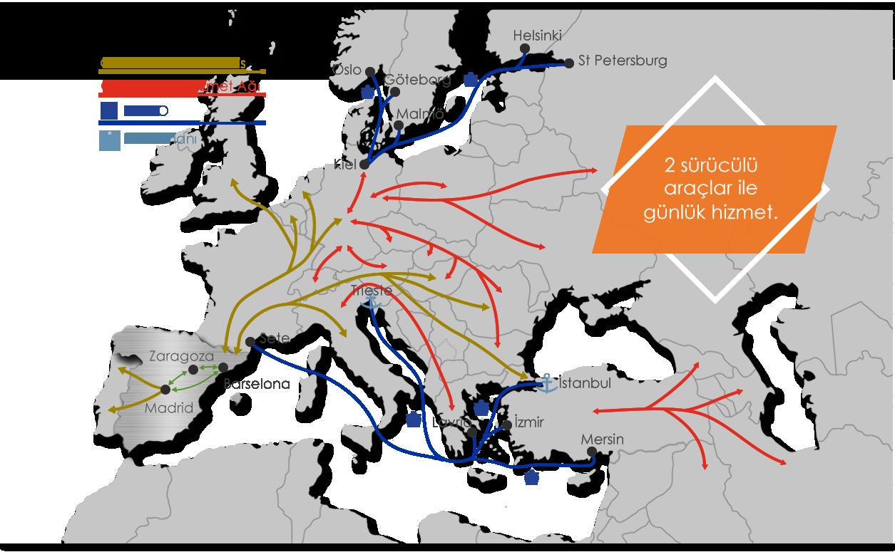Taşımacılık - Ekol İspanya