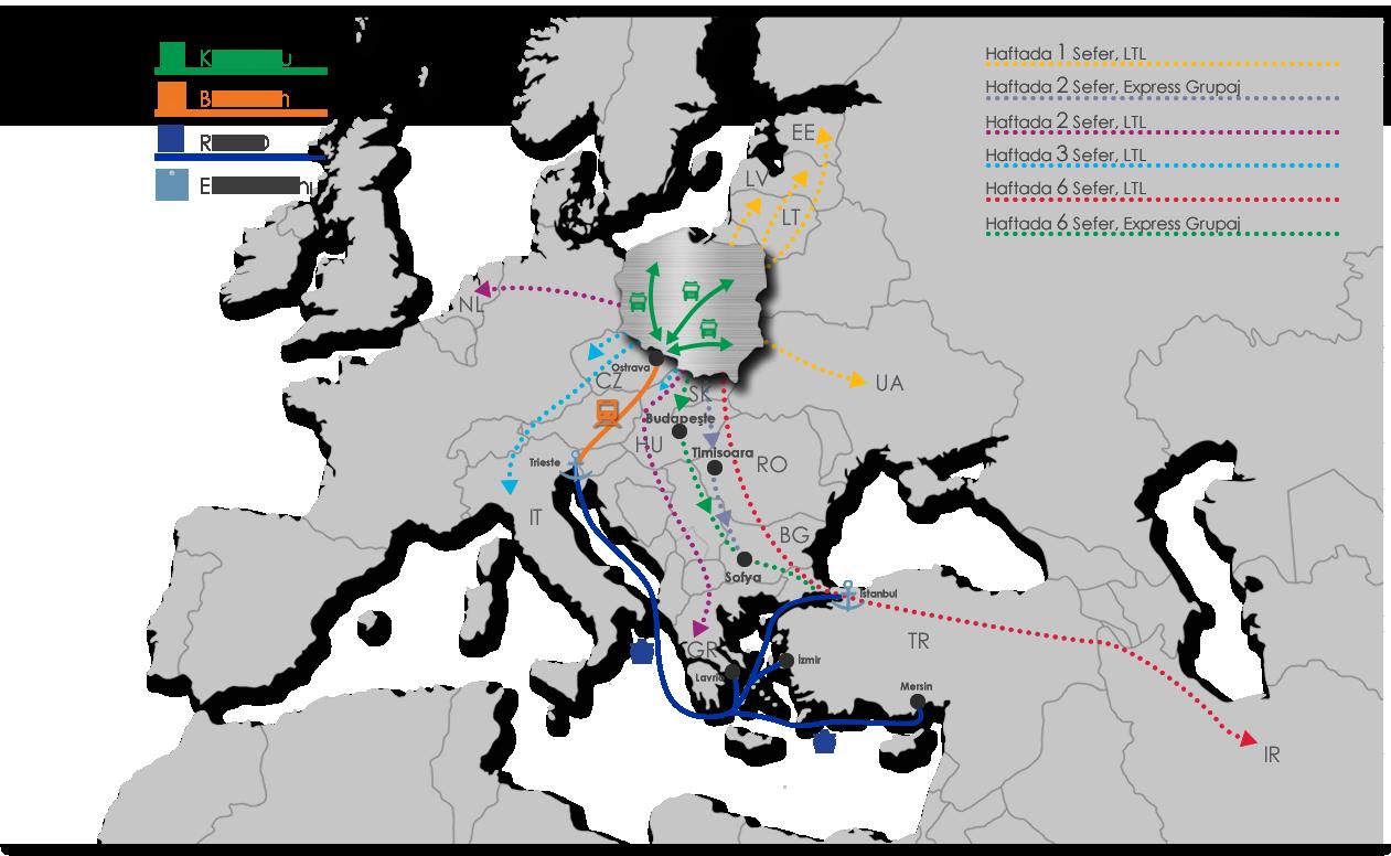 Taşımacılık - Ekol Polonya