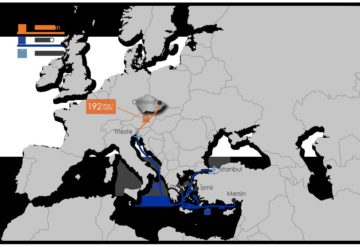 Çekya'da Intermodal
