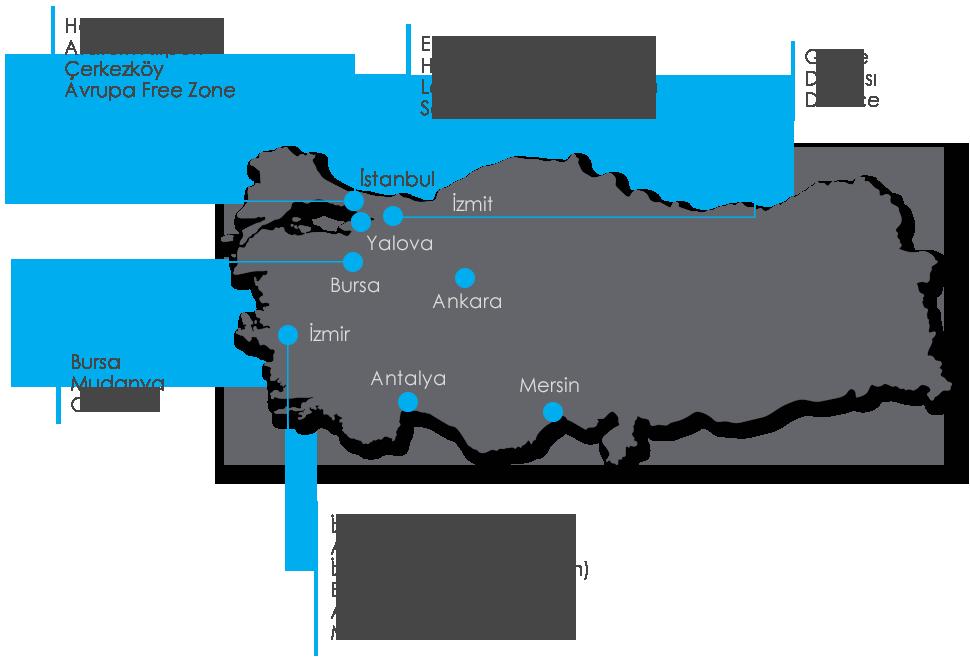 Ekol Turkey - Customs Clearance Service Points