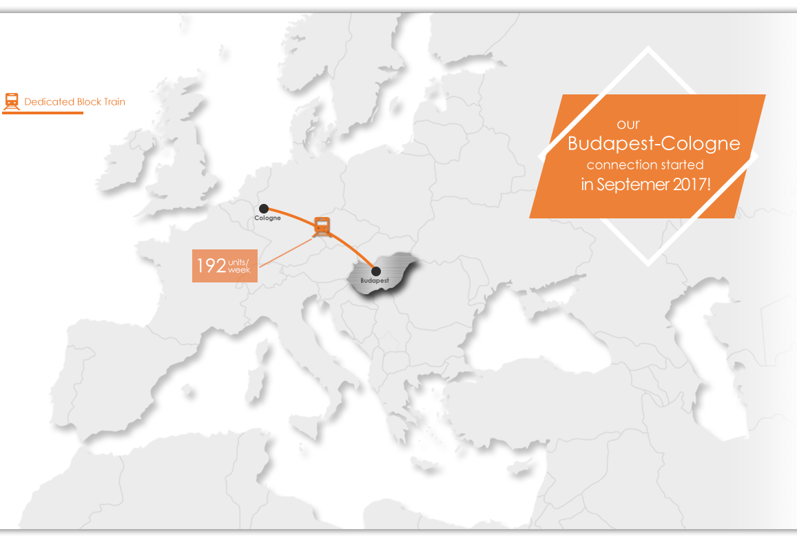 Intermodal - Ekol Hungary