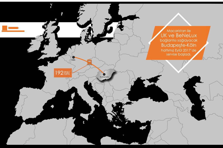 Ekol Macaristan ile Intermodal