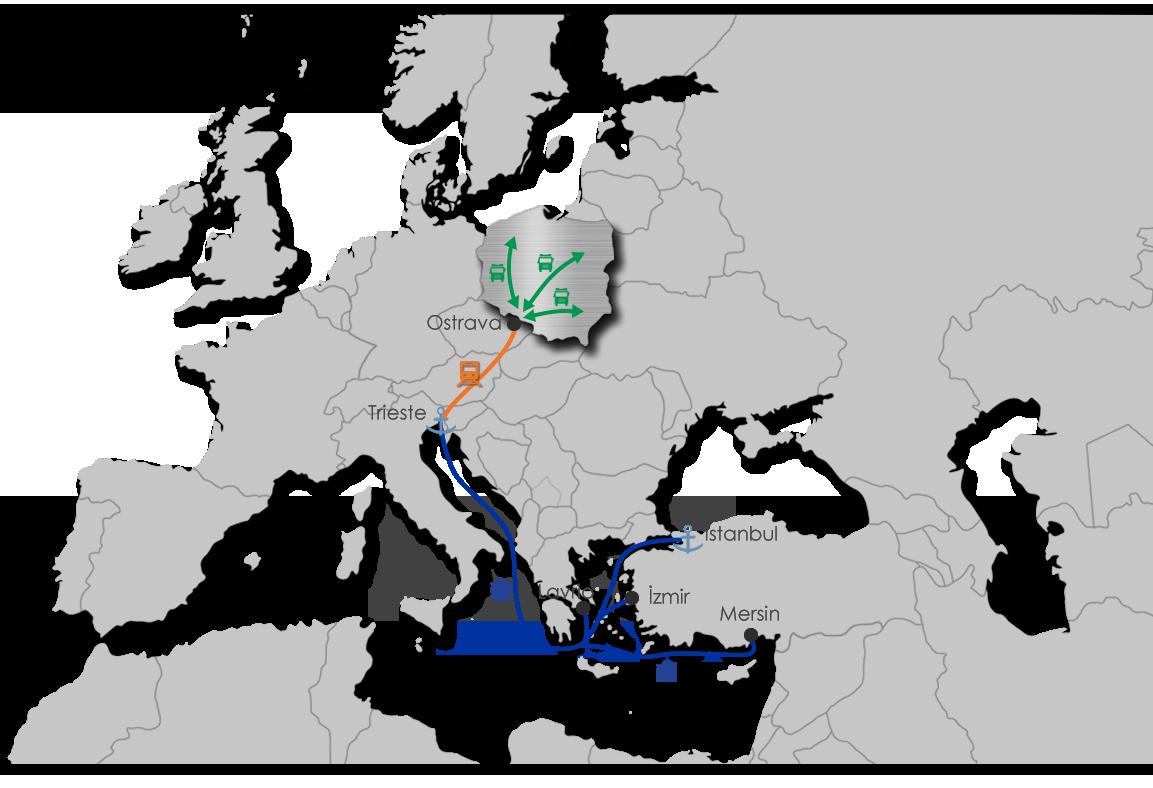 Ekol Polonya ile İntermodal