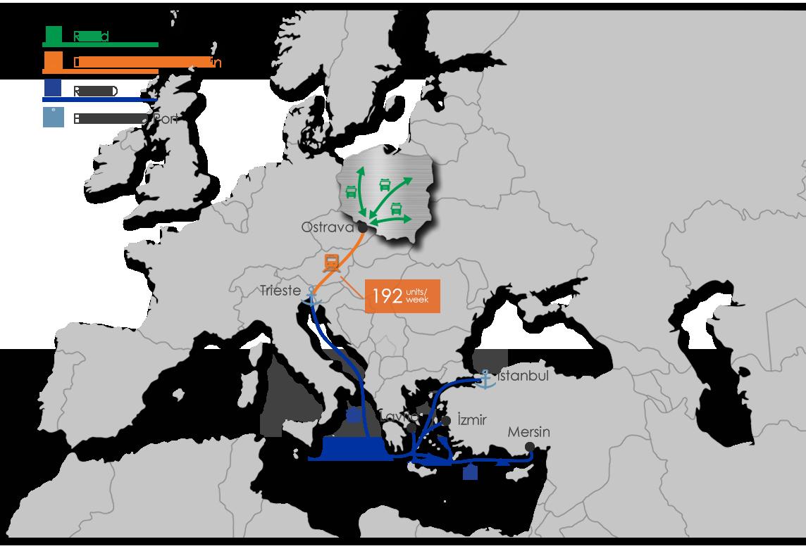 Intermodal - Ekol Poland