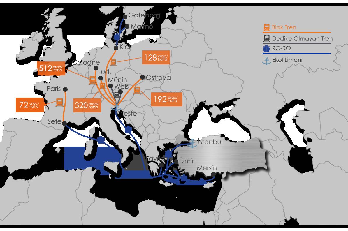 Intermodal Taşımacılık Hattı - Ekol Türkiye