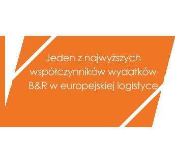 Jeden z najwyższych współczynników wydatków B&R w europejskiej logistyce