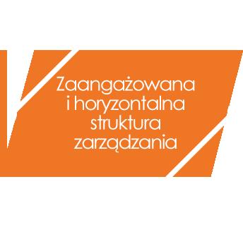 Zaangażowana i horyzontalna struktura zarządzania