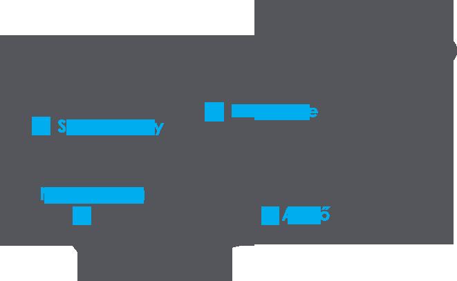 Ekol Macaristan