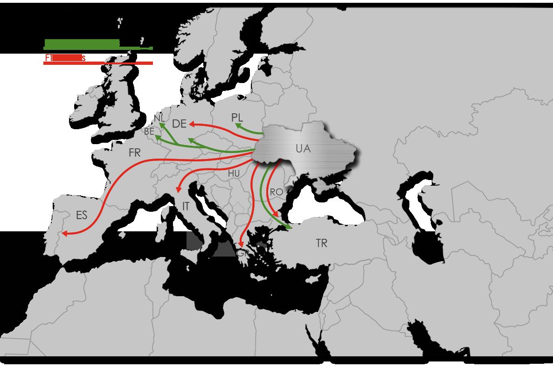 Freight - Ekol Ukraine