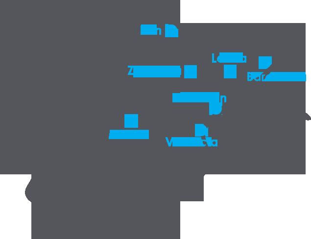 Ekol Spain