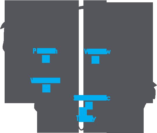 Ekol Polonya