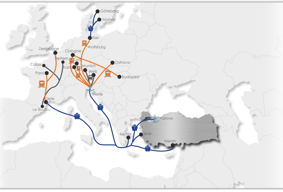 Turkey Intermodal Map