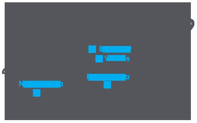 Ekol Hungary Map