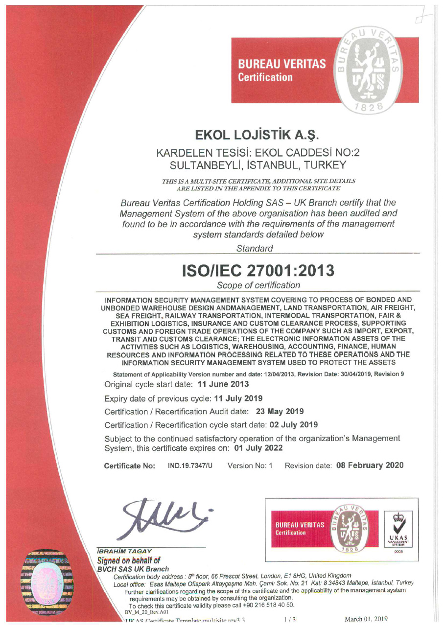 ISO/IEC 27001:2013 Information Security Certificate